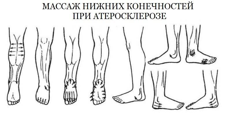 Массаж нижних конечностей