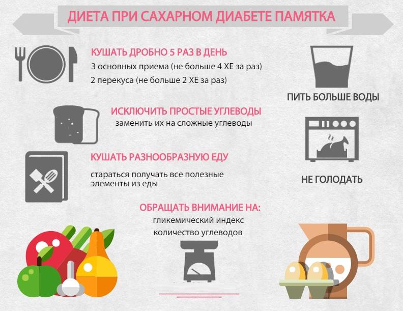 Памятка о питании при диабете 2 типа